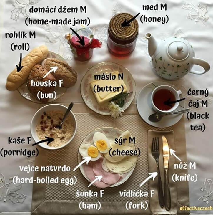 Snídaně o víkendu :-)